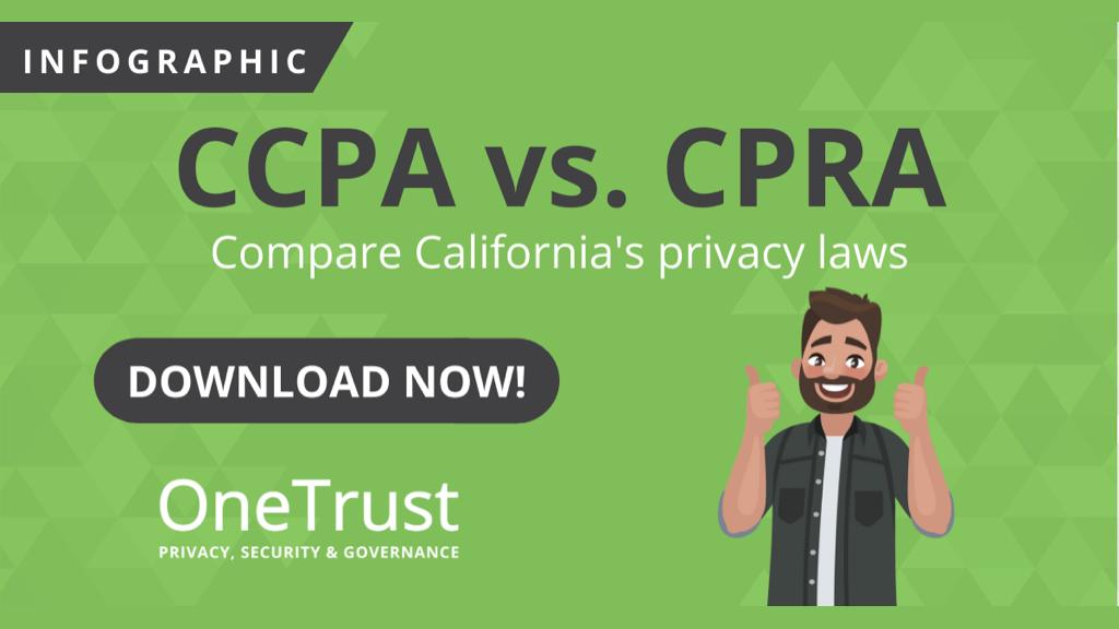 CCPA vs. CPRA