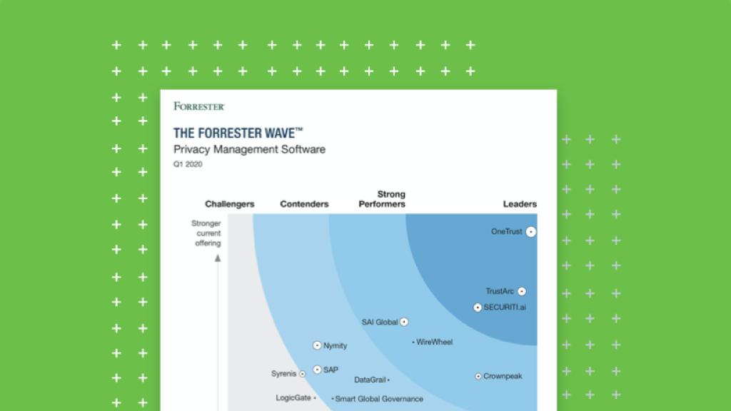 OneTrust Named Leader in Privacy Management